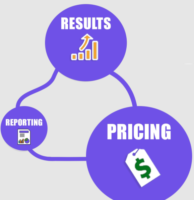 Small Business SEO Company 3.png