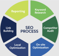 Small Business SEO Company 2.png